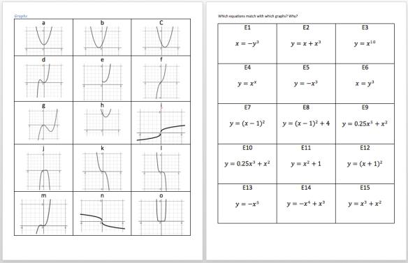 type-ii-graphs