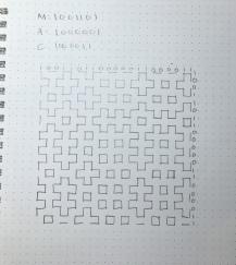 """Binary Coded """"MAC"""""""
