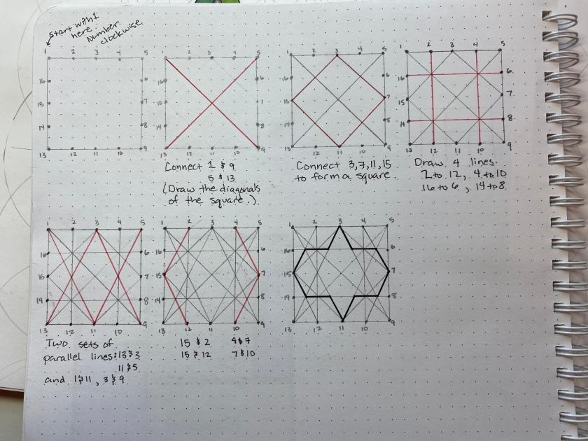 Day21 MAC grid instructions