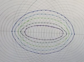 Day41 ellipse sketching