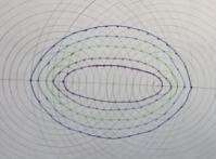 Day41 ellipse sketching